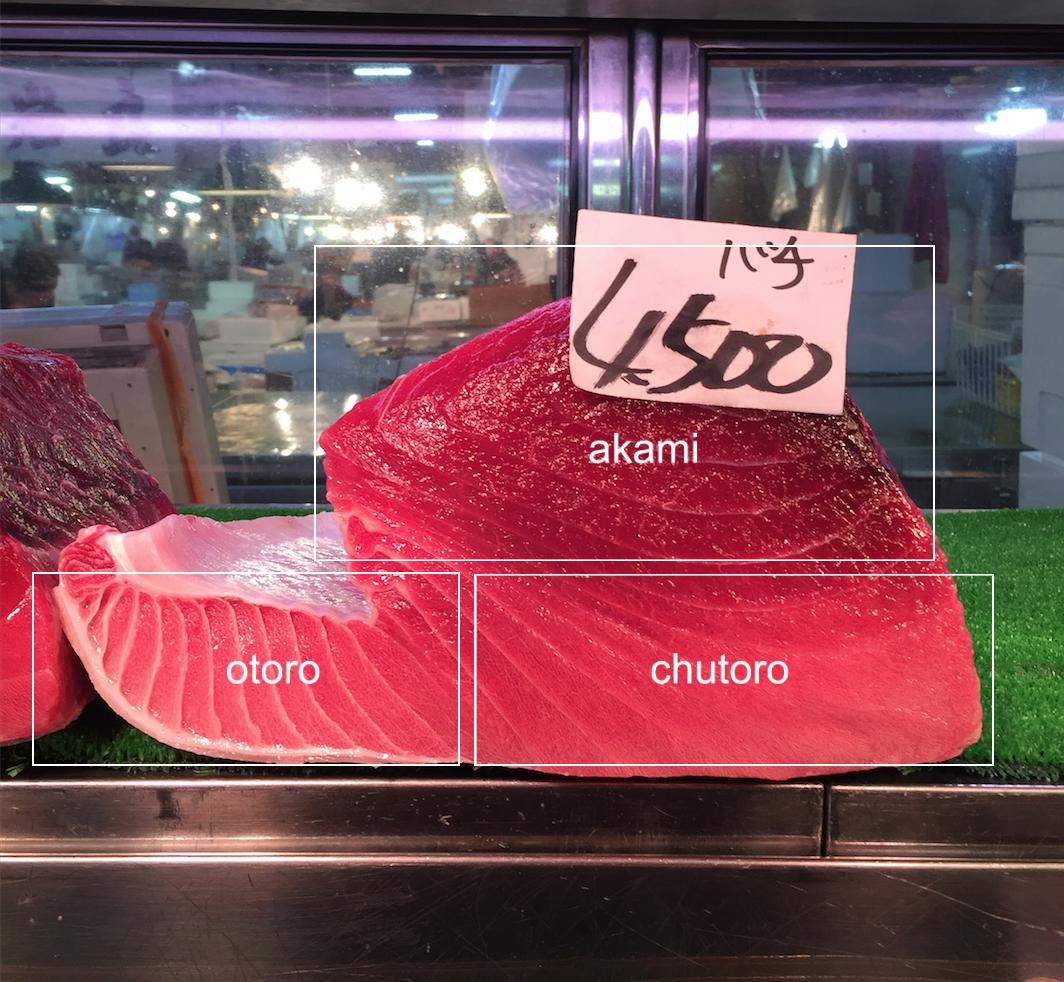 Tuna Cuts Bluefin Mesubim